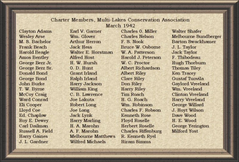 March 1942 Charter Members